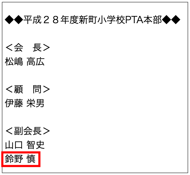 平成28年度鈴野慎PTA副会長