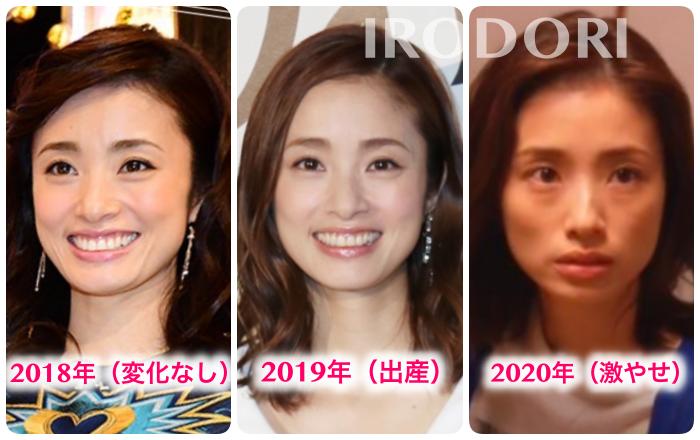 2018年〜2020年比較(上戸彩)