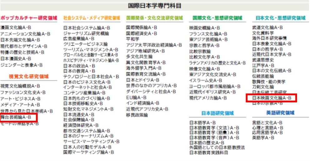 明治大学国際日本学部のカリキュラム拡大